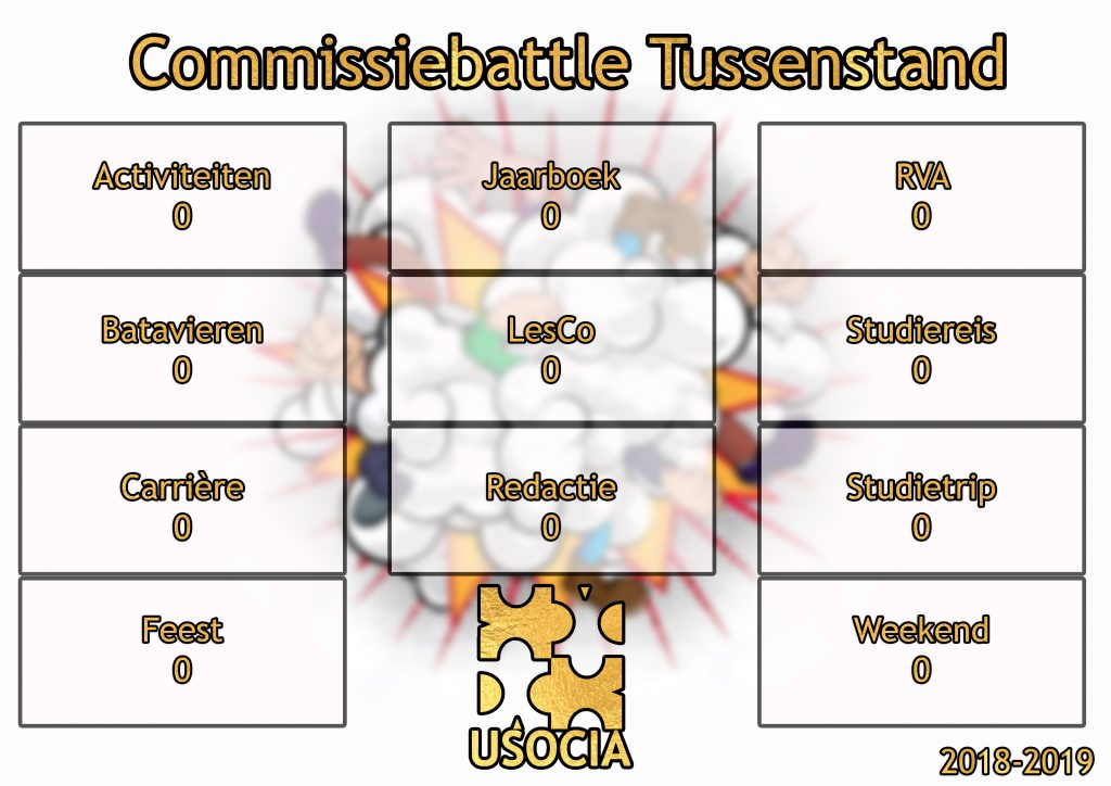 Tussenstand template 2
